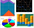Advanced Graphs and Charts for PHP 7.1