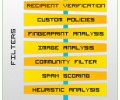SPAMfighter Domino Module 1.0.6.3