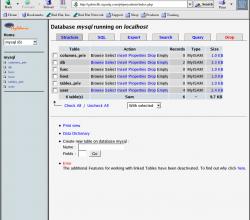 phpMyAdmin 4.1.5