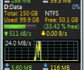 Drives Monitor 12.0
