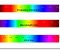 Wavelength 1.3