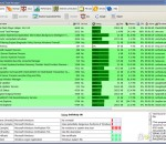 Advanced Task Manager 5.0