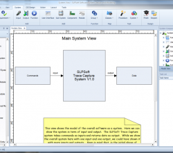 SLPSoft Software System Design and Modeling 2013.2