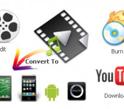 Any Video Converter Freeware 5.5.1