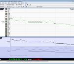 AudioScore Ultimate 6.5