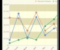 Active Graphs and Charts 3.5