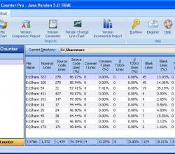 Code Line Counter Pro - Java Version 5.2